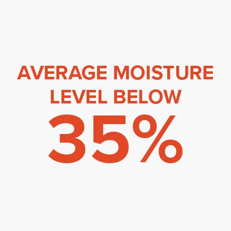 Product Icon - Moisture Level Below 35%